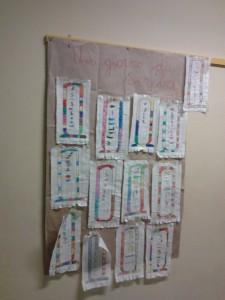 Nomi scritti con i geroglifici