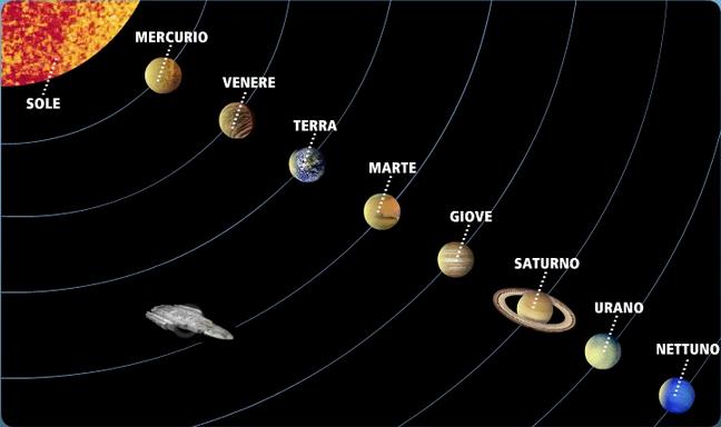 Sistema-solare.png